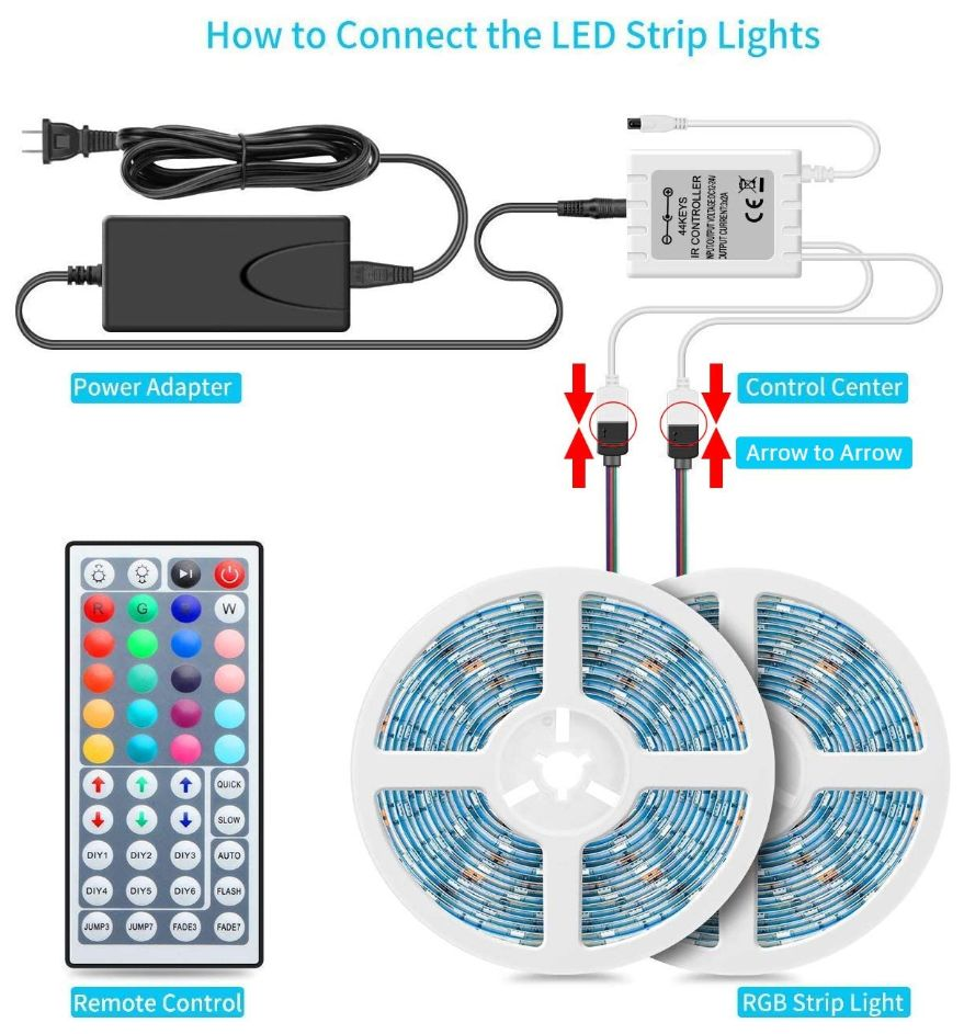 This image has an empty alt attribute; its file name is Minger-Led-Lights-Strip-Instructions-mingerled.com-How-to-Connect-Minger-Led-Lights-Together-How-to-Install-Minger-Led-Lights-waterproof-32.8ft-connect_ys.jpg
